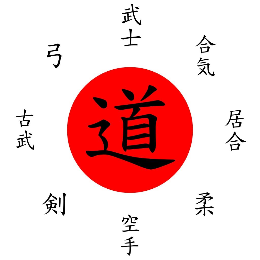 Kanji Do auf roter Sonne und 8 Wegen